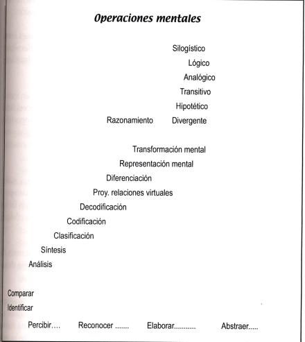 del libro: El profesor mediador del aprendizaje/ Lorenzo Tébar Belmonte